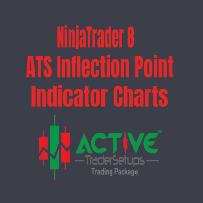 ATS Inflection Point Indicator Charts - Trader's Choice Top Indicator