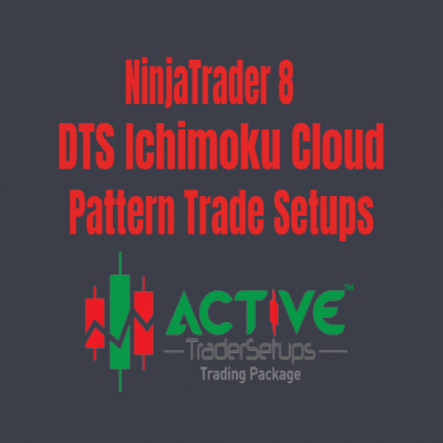 DTS Ichimoku Cloud Pattern Trade Setups