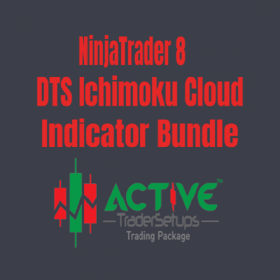 DTS Ichimoku Clouds Locked to our Algo Candles