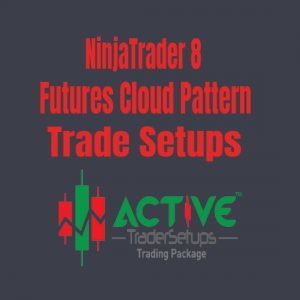 NinjaTrader Futures Ichimoku Cloud Pattern Trade Setups