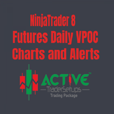 Futures Charts with Daily VPOC Levels Plotted for 10 Days