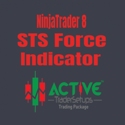 STS Force Indicator