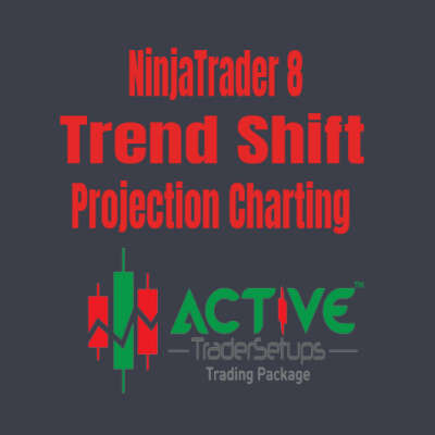 Trend Shift Pivot Zone with Projection Charting