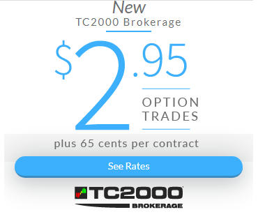 TC2000 Brokerage 2.95 Options Trades *
