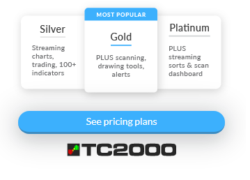 Save on TC2000 Popular Packages